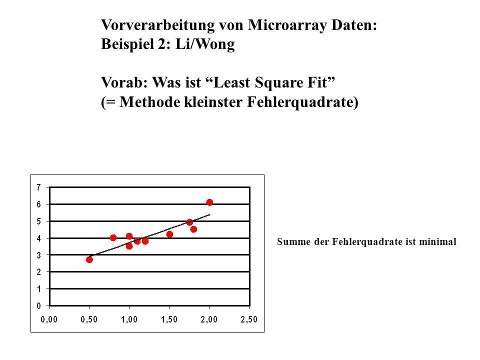 Vorverarbeitung von Microarray Daten: Beispiel 2: Li/Wong Vorab: Was ist Least Square Fit (= Methode kleinster Fehlerquadrate) Summe der Fehlerquadrat