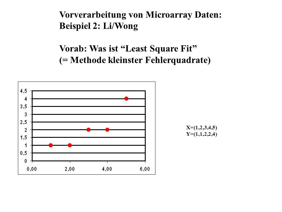 Vorverarbeitung von Microarray Daten: Beispiel 2: Li/Wong Vorab: Was ist Least Square Fit (= Methode kleinster Fehlerquadrate) X=(1,2,3,4,5) Y=(1,1,2,