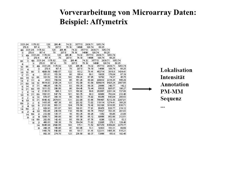 Modell: MM ij = j + i j + PM ij = j + i j + i j + => PM ij - MM ij = i j + ij Angenommen: ij ~ N(0, 2 ) Least Square Fit von PM ij - MM ij = i j + ij Li/Wong: Vorverarbeitung von Microarray Daten: Beispiel 2: Li/Wong