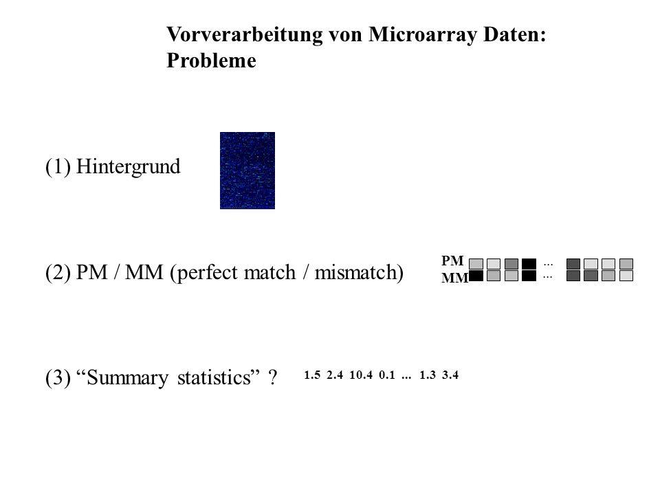 Vorverarbeitung von Microarray Daten: Beispiele: MAS 5.0 ( Affymetrix Microarray Suite, Affymetrix Software) Li/Wong: PNAS 2001 vol 98 (1), pp31-36 RMA: Robust Multiarray Analysis, Irizarry/Bolstad/Speed (NAR, 2003 31(4), e15)