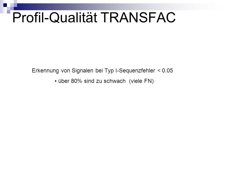 Profil-Qualität TRANSFAC Erkennung von Signalen bei Typ I-Sequenzfehler < 0.05 über 80% sind zu schwach (viele FN)