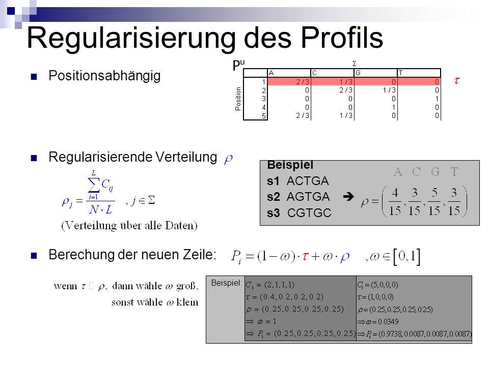 Regularisierung des Profils Positionsabhängig Regularisierende Verteilung Berechung der neuen Zeile: Beispiel s1 ACTGA s2 AGTGA s3 CGTGC Beispiel: