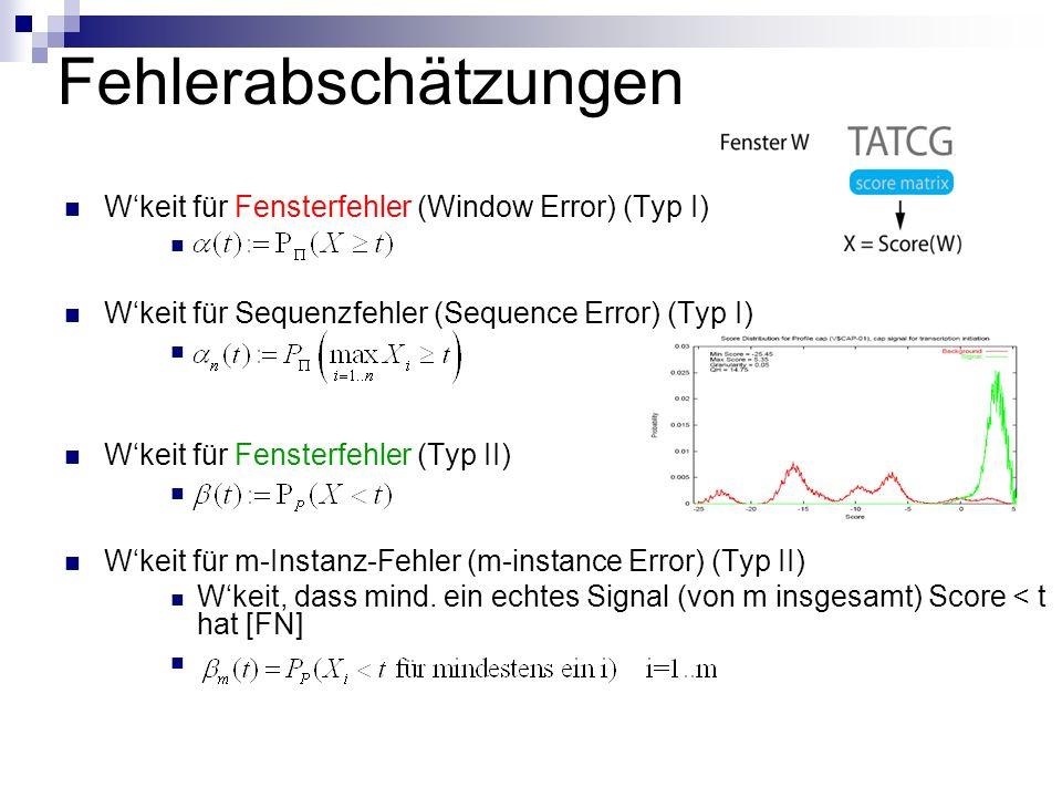 Fehlerabschätzungen Wkeit für Fensterfehler (Window Error) (Typ I) Wkeit für Sequenzfehler (Sequence Error) (Typ I) Wkeit für Fensterfehler (Typ II) Wkeit für m-Instanz-Fehler (m-instance Error) (Typ II) Wkeit, dass mind.
