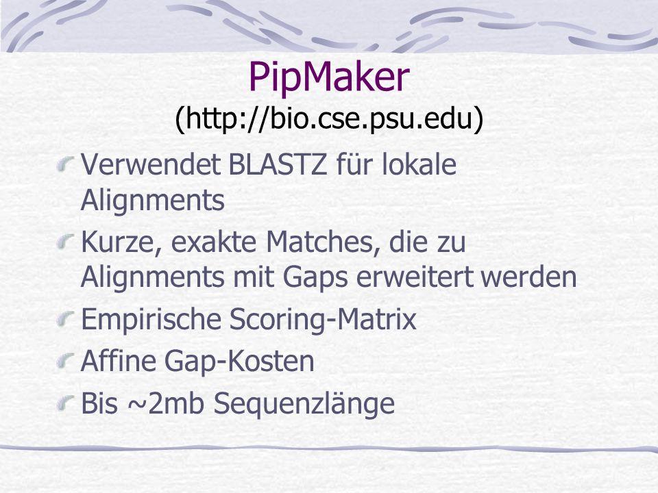 PipMaker vs. VISTA Beide folgen einem gemeinsamen Schema: Aber es gibt auch Unterschiede...