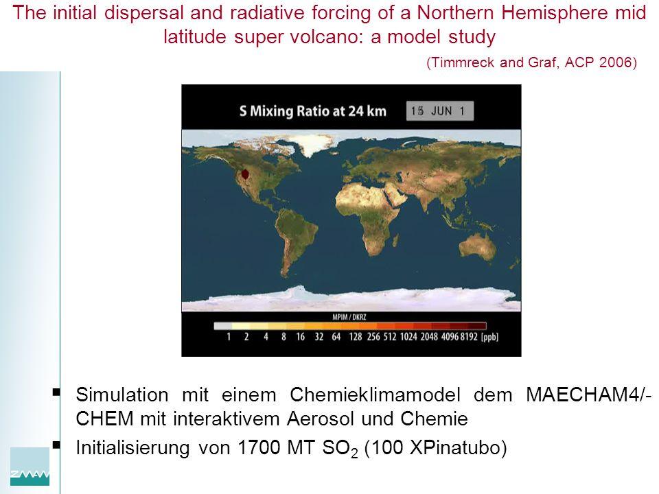 The initial dispersal and radiative forcing of a Northern Hemisphere mid latitude super volcano: a model study (Timmreck and Graf, ACP 2006) Simulation mit einem Chemieklimamodel dem MAECHAM4/- CHEM mit interaktivem Aerosol und Chemie Initialisierung von 1700 MT SO 2 (100 XPinatubo)