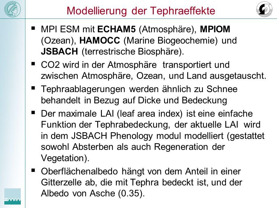 Modellierung der Tephraeffekte MPI ESM mit ECHAM5 (Atmosphäre), MPIOM (Ozean), HAMOCC (Marine Biogeochemie) und JSBACH (terrestrische Biosphäre). CO2