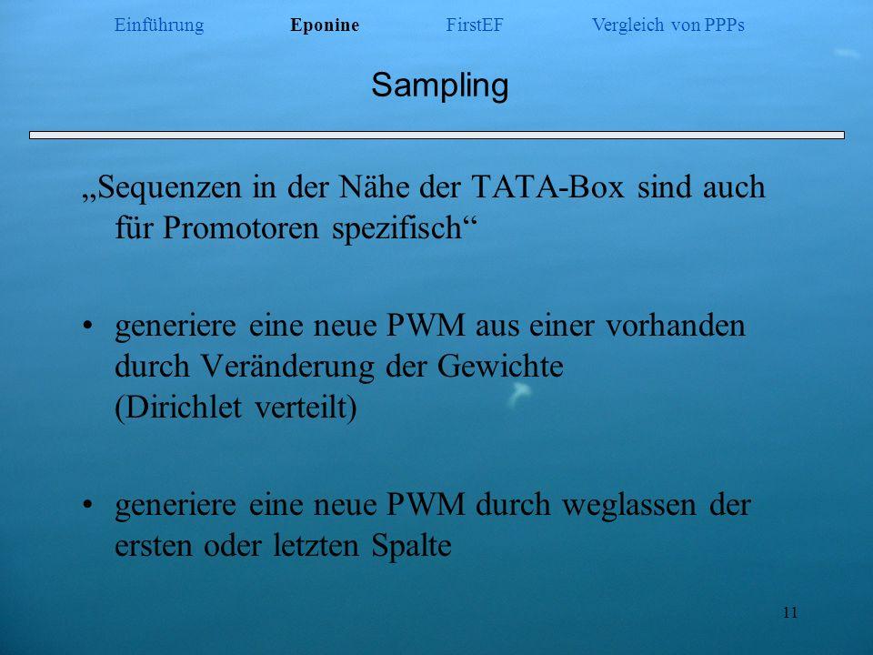 11 Sampling Sequenzen in der Nähe der TATA-Box sind auch für Promotoren spezifisch generiere eine neue PWM aus einer vorhanden durch Veränderung der G
