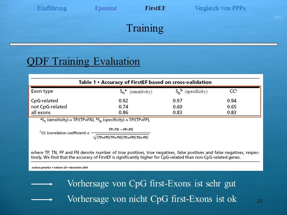20 Training QDF Training Evaluation (sensitivity) (specificity) Einführung Eponine FirstEF Vergleich von PPPs Vorhersage von CpG first-Exons ist sehr