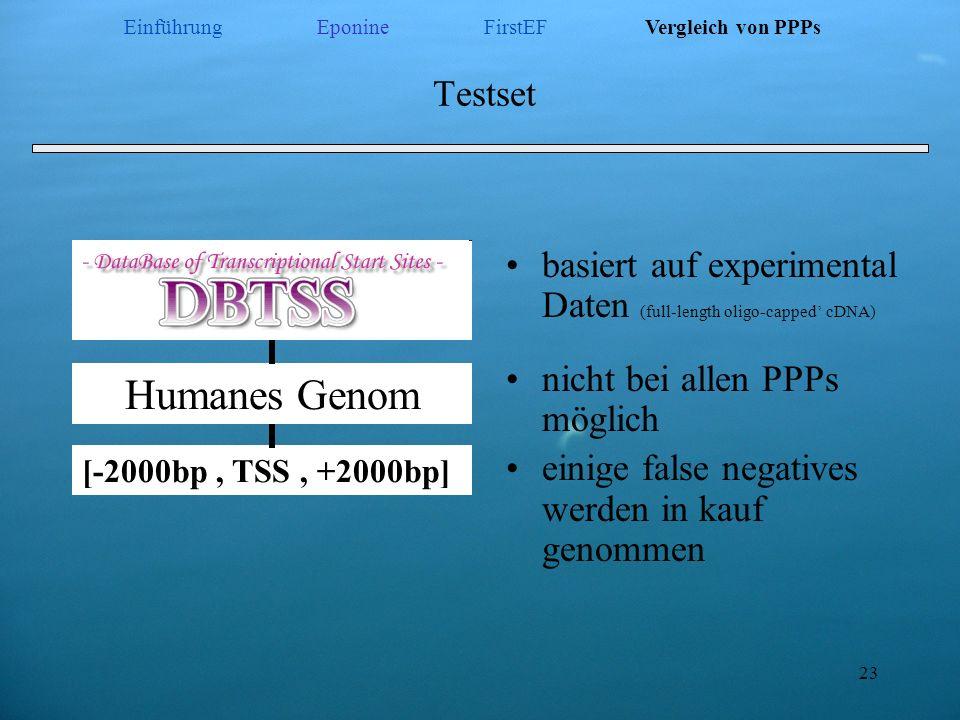 23 Testset basiert auf experimental Daten (full-length oligo-capped cDNA) nicht bei allen PPPs möglich einige false negatives werden in kauf genommen