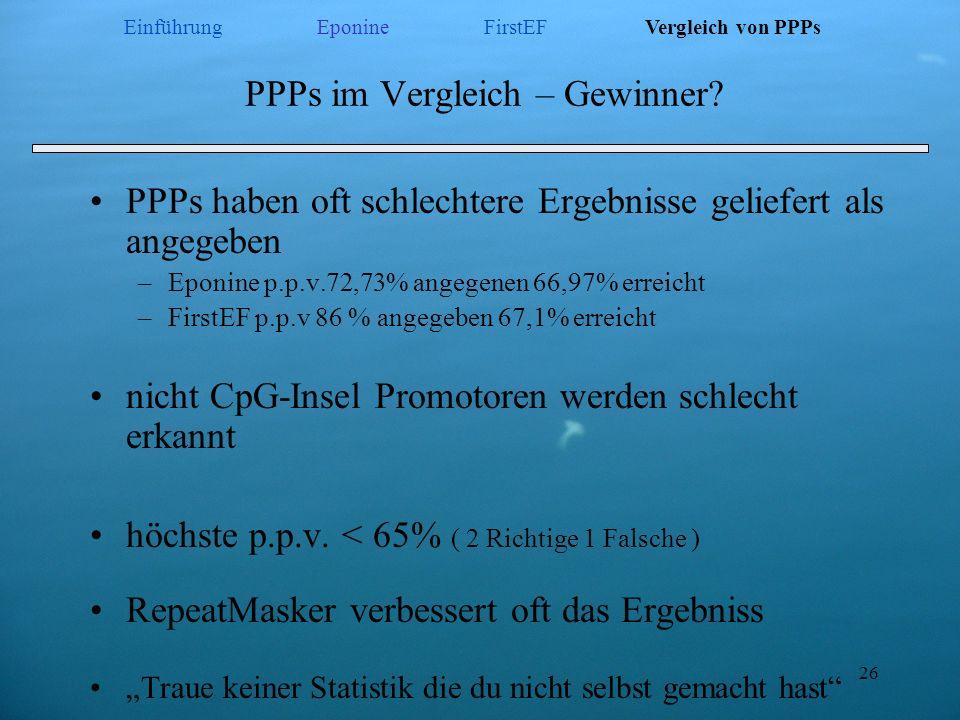 26 PPPs im Vergleich – Gewinner? PPPs haben oft schlechtere Ergebnisse geliefert als angegeben –Eponine p.p.v.72,73% angegenen 66,97% erreicht –FirstE
