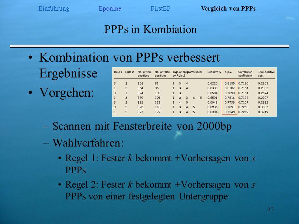 27 PPPs in Kombiation Kombination von PPPs verbessert Ergebnisse Vorgehen: –Scannen mit Fensterbreite von 2000bp –Wahlverfahren: Regel 1: Fester k bek