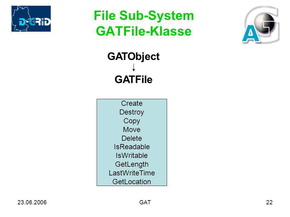 23.06.2006GAT22 File Sub-System GATFile-Klasse GATFile Create Destroy Copy Move Delete IsReadable IsWritable GetLength LastWriteTime GetLocation GATObject