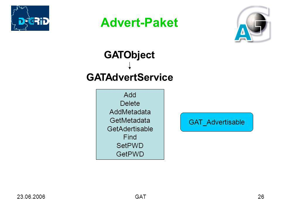 23.06.2006GAT26 Advert-Paket GATAdvertService Add Delete AddMetadata GetMetadata GetAdertisable Find SetPWD GetPWD GATObject GAT_Advertisable