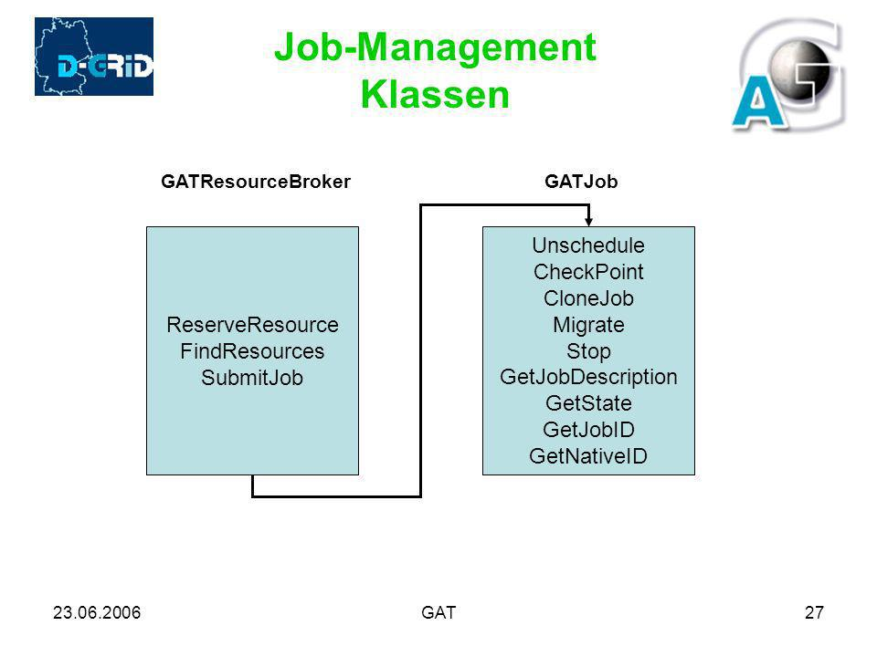 23.06.2006GAT27 Job-Management Klassen GATResourceBroker ReserveResource FindResources SubmitJob GATJob Unschedule CheckPoint CloneJob Migrate Stop GetJobDescription GetState GetJobID GetNativeID