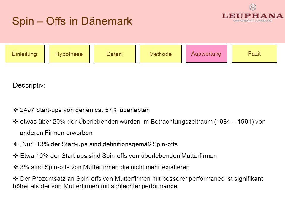 Spin – Offs in Dänemark Einleitung Descriptiv: 2497 Start-ups von denen ca. 57% überlebten etwas über 20% der Überlebenden wurden im Betrachtungszeitr