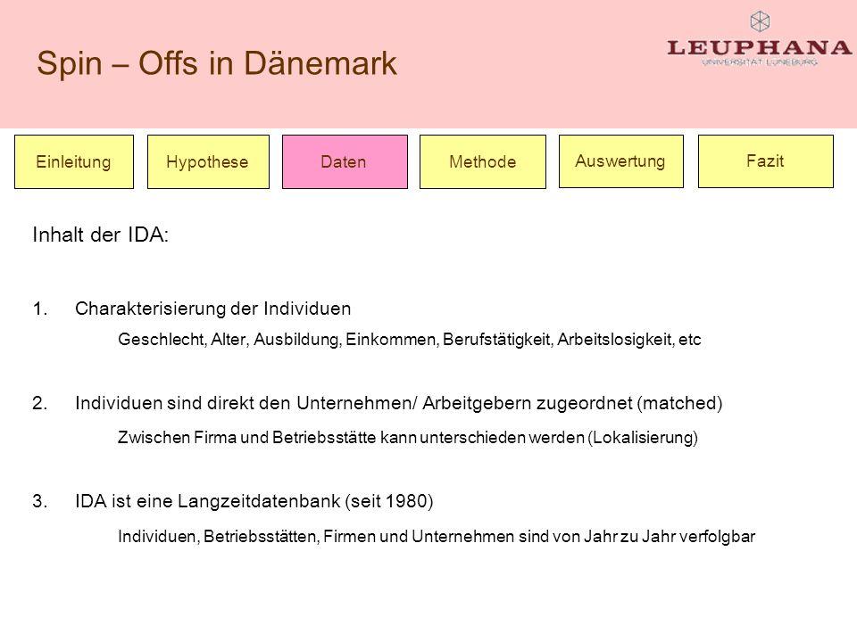Spin – Offs in Dänemark Einleitung Inhalt der IDA: 1.Charakterisierung der Individuen Geschlecht, Alter, Ausbildung, Einkommen, Berufstätigkeit, Arbei