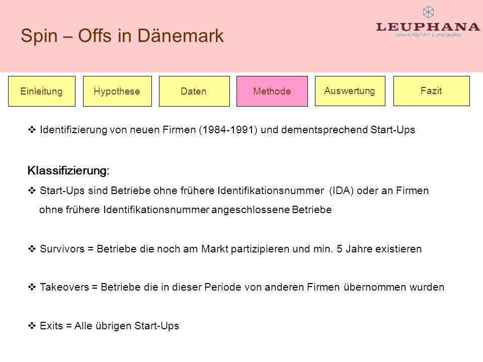 Spin – Offs in Dänemark Einleitung Hypothese Daten FazitAuswertung Methode Klassifizierung: Start-Ups sind Betriebe ohne frühere Identifikationsnummer
