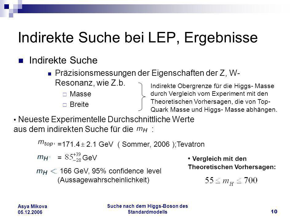 Suche nach dem Higgs-Boson des Standardmodells10 Asya Mikova 05.12.2006 Indirekte Suche bei LEP, Ergebnisse Indirekte Suche Präzisionsmessungen der Ei