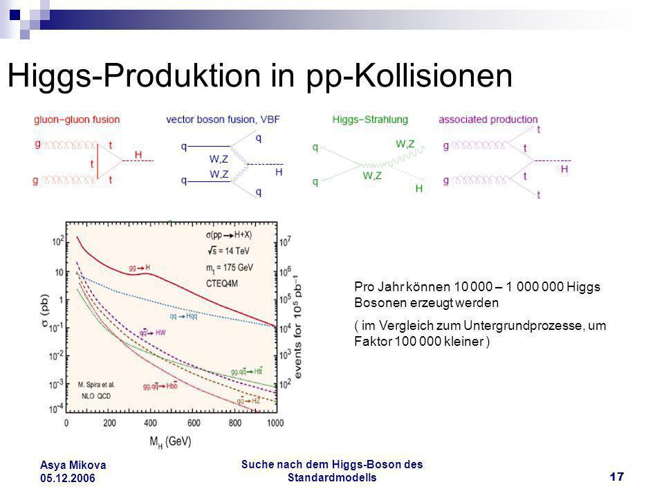 Suche nach dem Higgs-Boson des Standardmodells17 Asya Mikova 05.12.2006 Higgs-Produktion in pp-Kollisionen Pro Jahr können 10 000 – 1 000 000 Higgs Bo