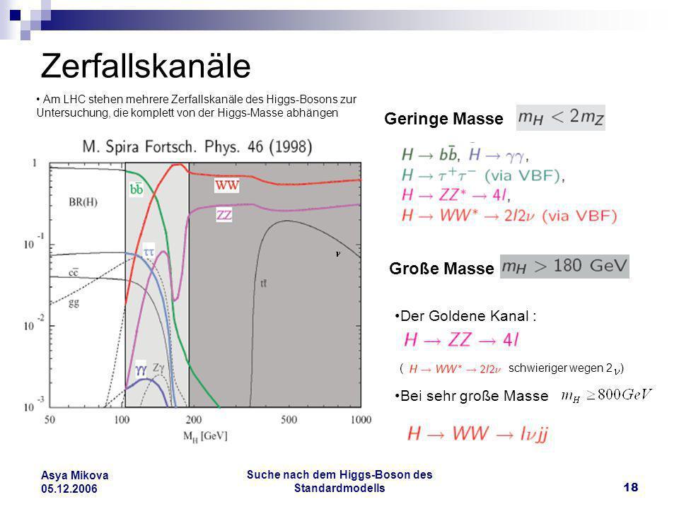 Suche nach dem Higgs-Boson des Standardmodells18 Asya Mikova 05.12.2006 Zerfallskanäle Geringe Masse Große Masse Der Goldene Kanal : Bei sehr große Ma