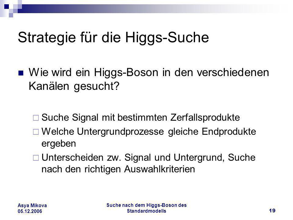 Suche nach dem Higgs-Boson des Standardmodells19 Asya Mikova 05.12.2006 Strategie für die Higgs-Suche Wie wird ein Higgs-Boson in den verschiedenen Ka