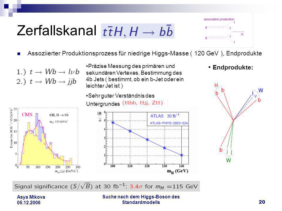 Suche nach dem Higgs-Boson des Standardmodells20 Asya Mikova 05.12.2006 Zerfallskanal Assoziierter Produktionsprozess für niedrige Higgs-Masse ( 120 G