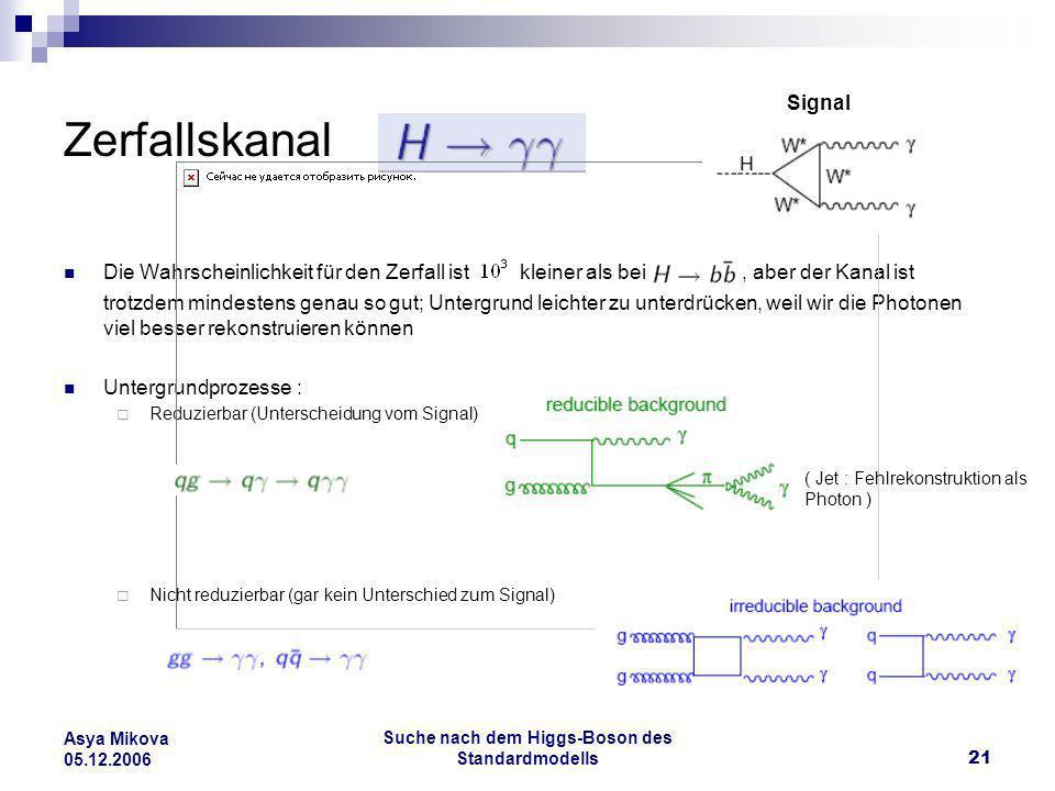 Suche nach dem Higgs-Boson des Standardmodells21 Asya Mikova 05.12.2006 Zerfallskanal Die Wahrscheinlichkeit für den Zerfall ist kleiner als bei, aber