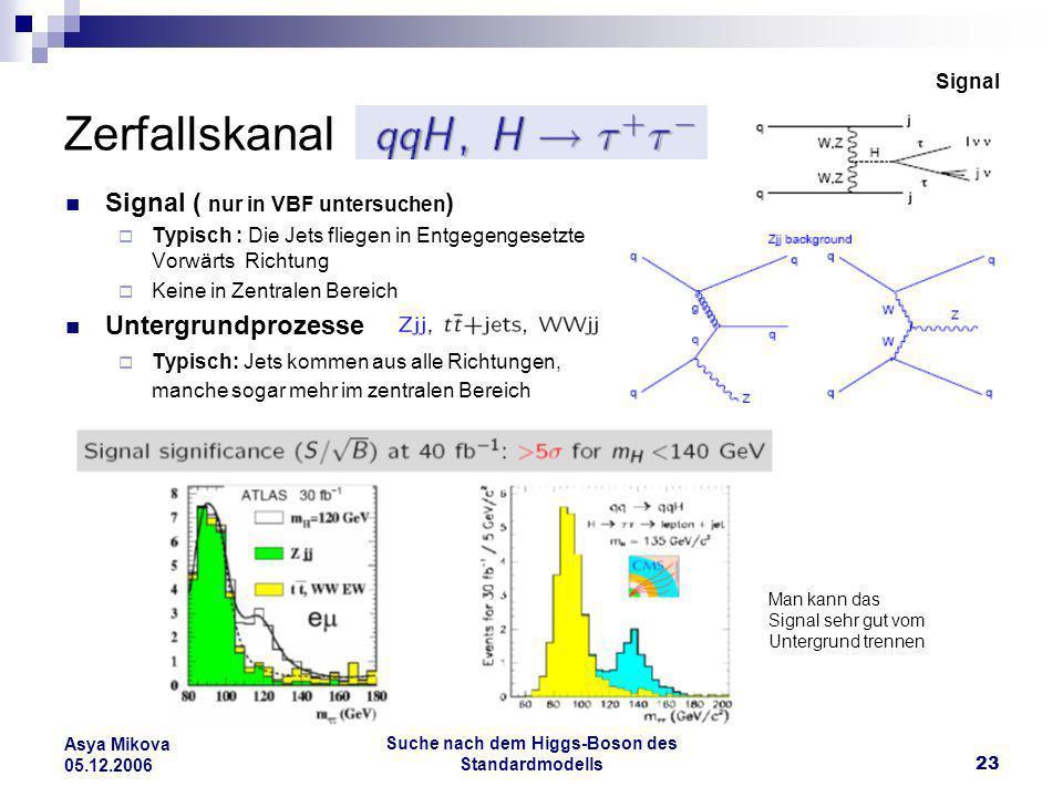 Suche nach dem Higgs-Boson des Standardmodells23 Asya Mikova 05.12.2006 Zerfallskanal Signal ( nur in VBF untersuchen ) Typisch : Die Jets fliegen in