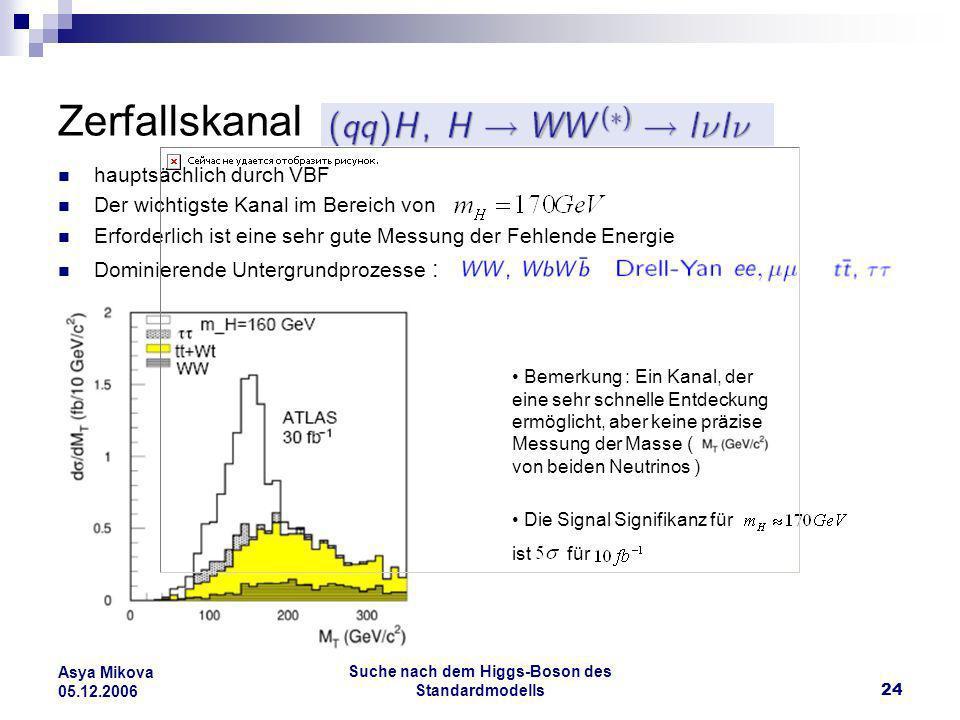 Suche nach dem Higgs-Boson des Standardmodells24 Asya Mikova 05.12.2006 Zerfallskanal hauptsächlich durch VBF Der wichtigste Kanal im Bereich von Erfo
