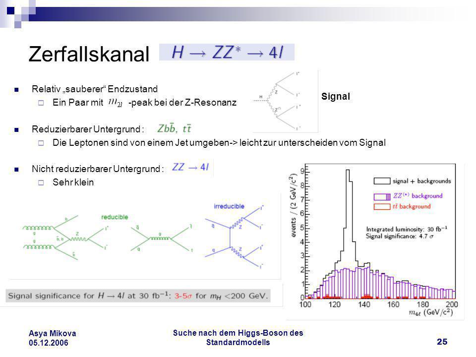 Suche nach dem Higgs-Boson des Standardmodells25 Asya Mikova 05.12.2006 Zerfallskanal Relativ sauberer Endzustand Ein Paar mit -peak bei der Z-Resonan