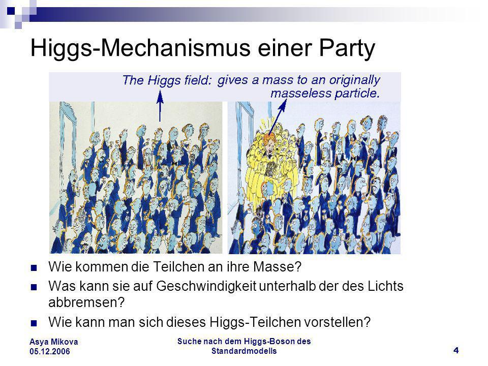 Suche nach dem Higgs-Boson des Standardmodells4 Asya Mikova 05.12.2006 Higgs-Mechanismus einer Party Wie kommen die Teilchen an ihre Masse? Was kann s