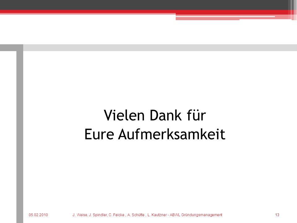 Vielen Dank für Eure Aufmerksamkeit 05.02.2010 J. Weise, J. Spindler, C. Feicke, A. Schütte, L. Kautzner - ABWL Gründungsmanagement13