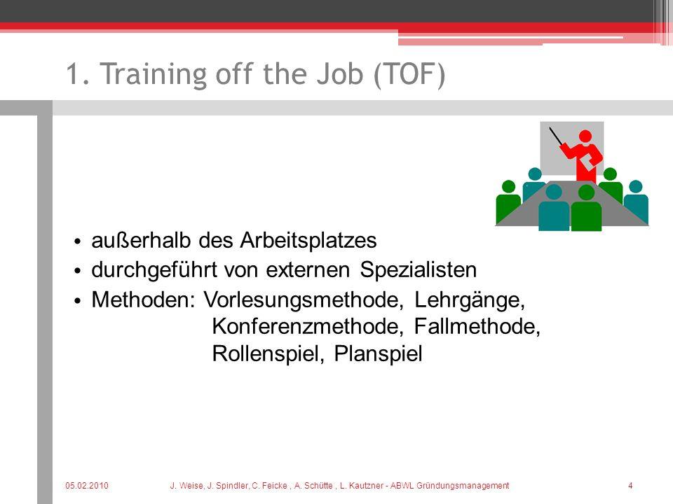 1. Training off the Job (TOF) außerhalb des Arbeitsplatzes durchgeführt von externen Spezialisten Methoden: Vorlesungsmethode, Lehrgänge, Konferenzmet