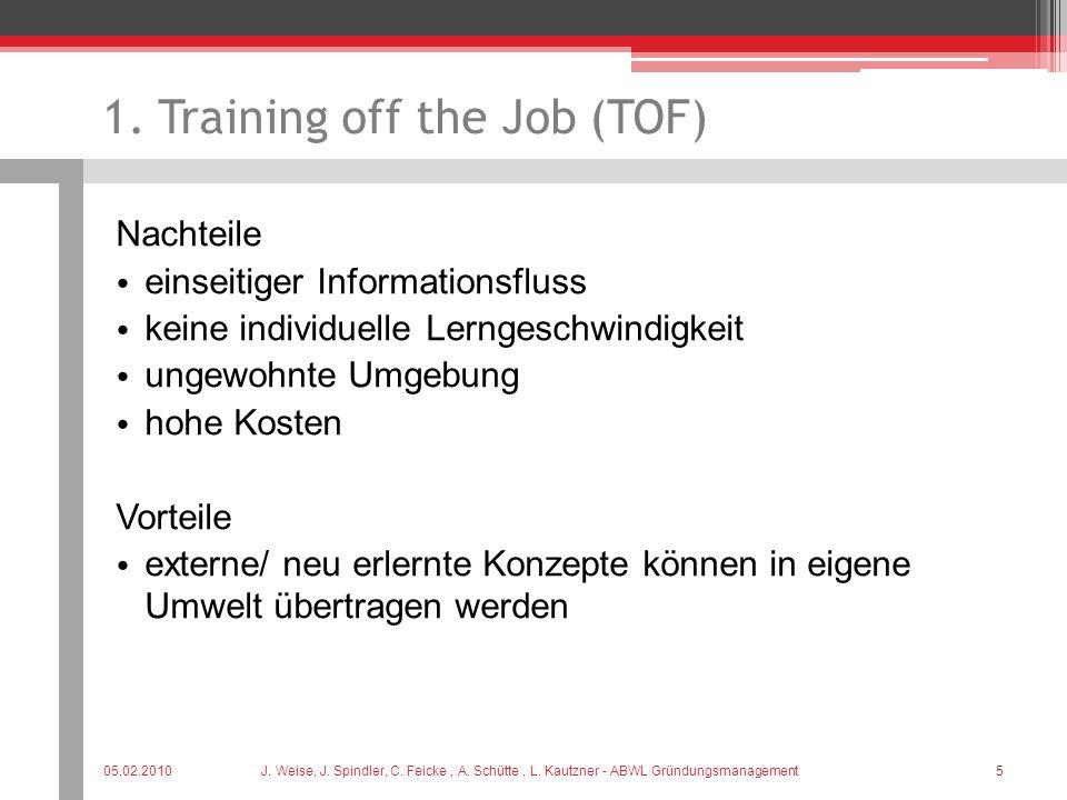 1. Training off the Job (TOF) Nachteile einseitiger Informationsfluss keine individuelle Lerngeschwindigkeit ungewohnte Umgebung hohe Kosten Vorteile