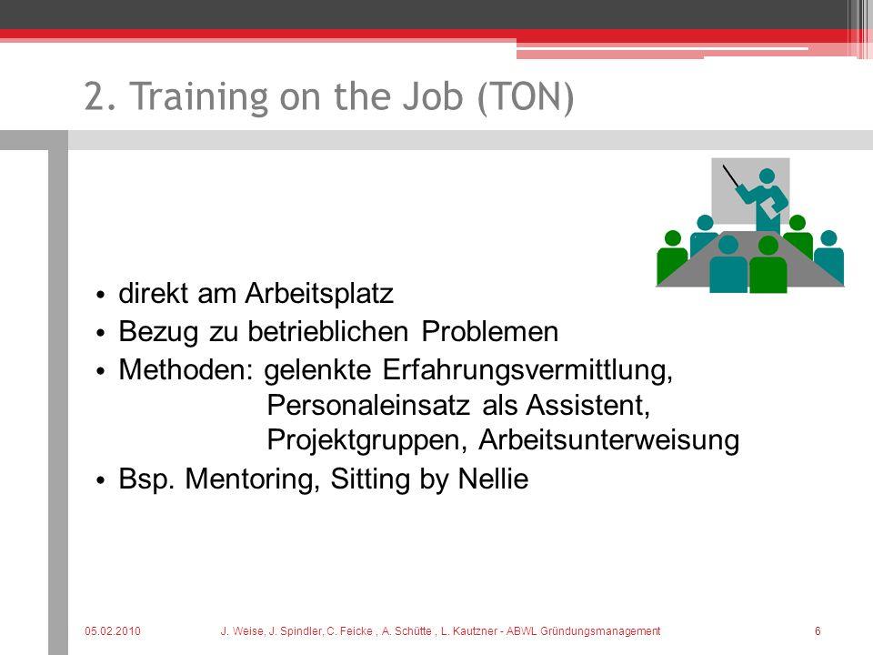 2. Training on the Job (TON) direkt am Arbeitsplatz Bezug zu betrieblichen Problemen Methoden: gelenkte Erfahrungsvermittlung, Personaleinsatz als Ass