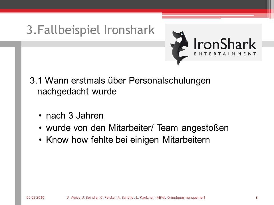 3.Fallbeispiel Ironshark 3.1 Wann erstmals über Personalschulungen nachgedacht wurde nach 3 Jahren wurde von den Mitarbeiter/ Team angestoßen Know how