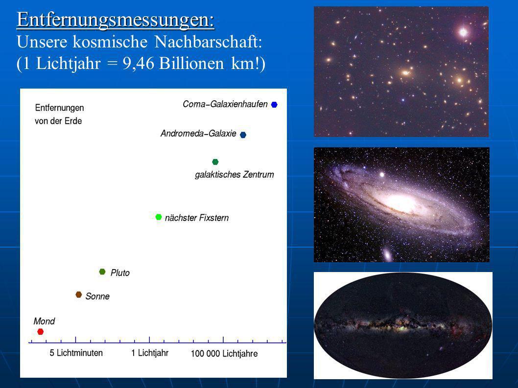 Entfernungsmessungen: Unsere kosmische Nachbarschaft: (1 Lichtjahr = 9,46 Billionen km!)