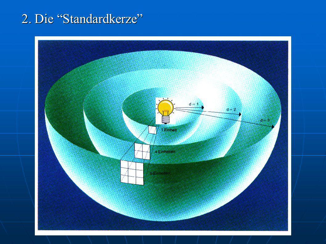 2. Die Standardkerze 2. Die Standardkerze