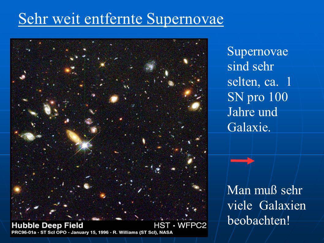 Supernovae sind sehr selten, ca. 1 SN pro 100 Jahre und Galaxie. Man muß sehr viele Galaxien beobachten! Sehr weit entfernte Supernovae