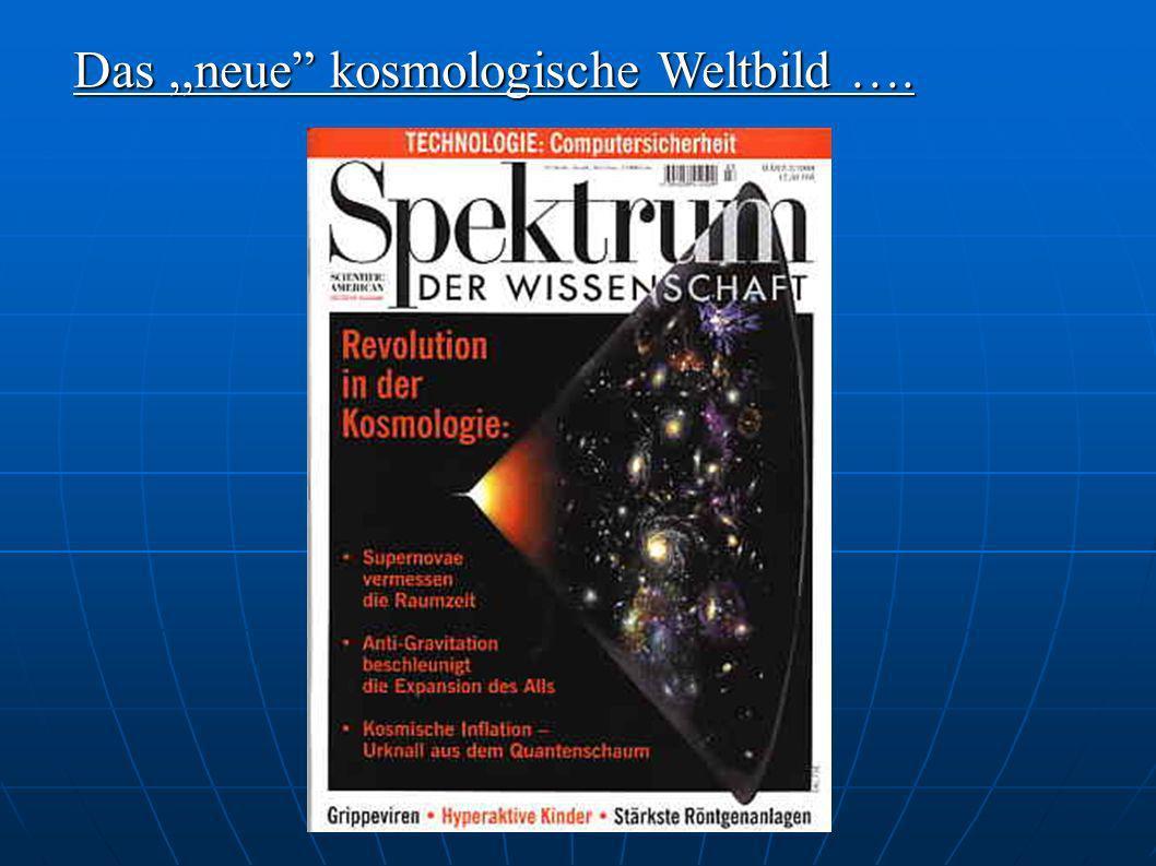 209 SNe Ia und Mittelwerte Geschlossenes Universum Leeres Universum Flaches Universum mit Beschleunigung