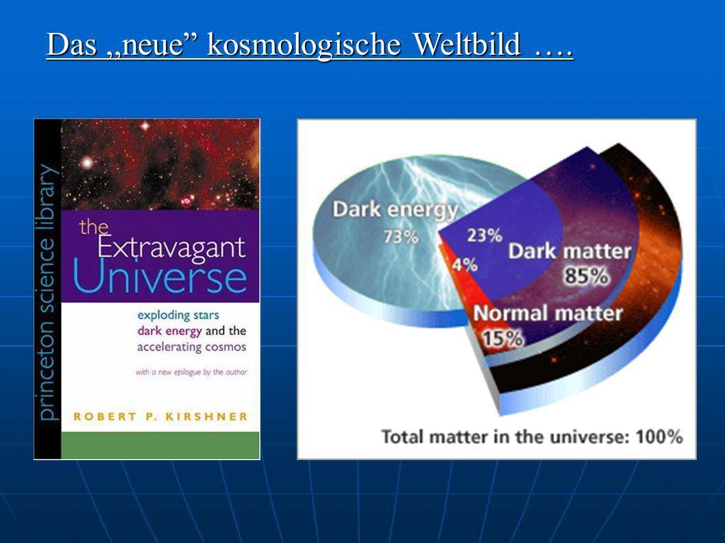 Die,,Dunkle Energie,,Kosmologische Konstante (oder eine andere Modifikation der Allgemeinen Relativitätstheorie)?,,Kosmologische Konstante (oder eine andere Modifikation der Allgemeinen Relativitätstheorie).