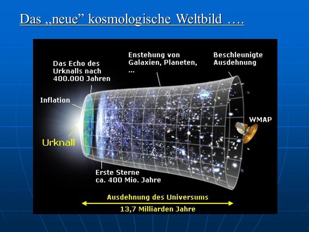 Kosmologie und Typ Ia Supernovae Die Zustandsgleichung des Universums: p = wρ ä ~ (ρ + 3p) w -1/3 : Beschleunigung.