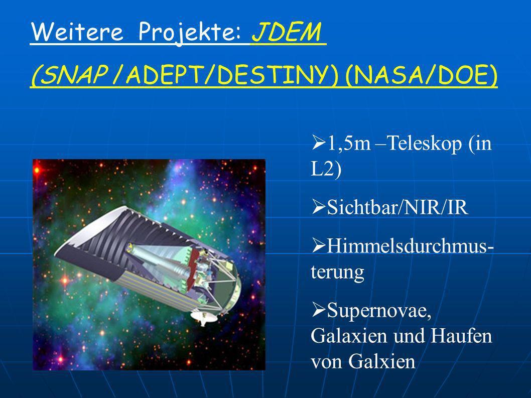 Weitere Projekte: JDEM (SNAP /ADEPT/DESTINY) (NASA/DOE) 1,5m –Teleskop (in L2) Sichtbar/NIR/IR Himmelsdurchmus- terung Supernovae, Galaxien und Haufen