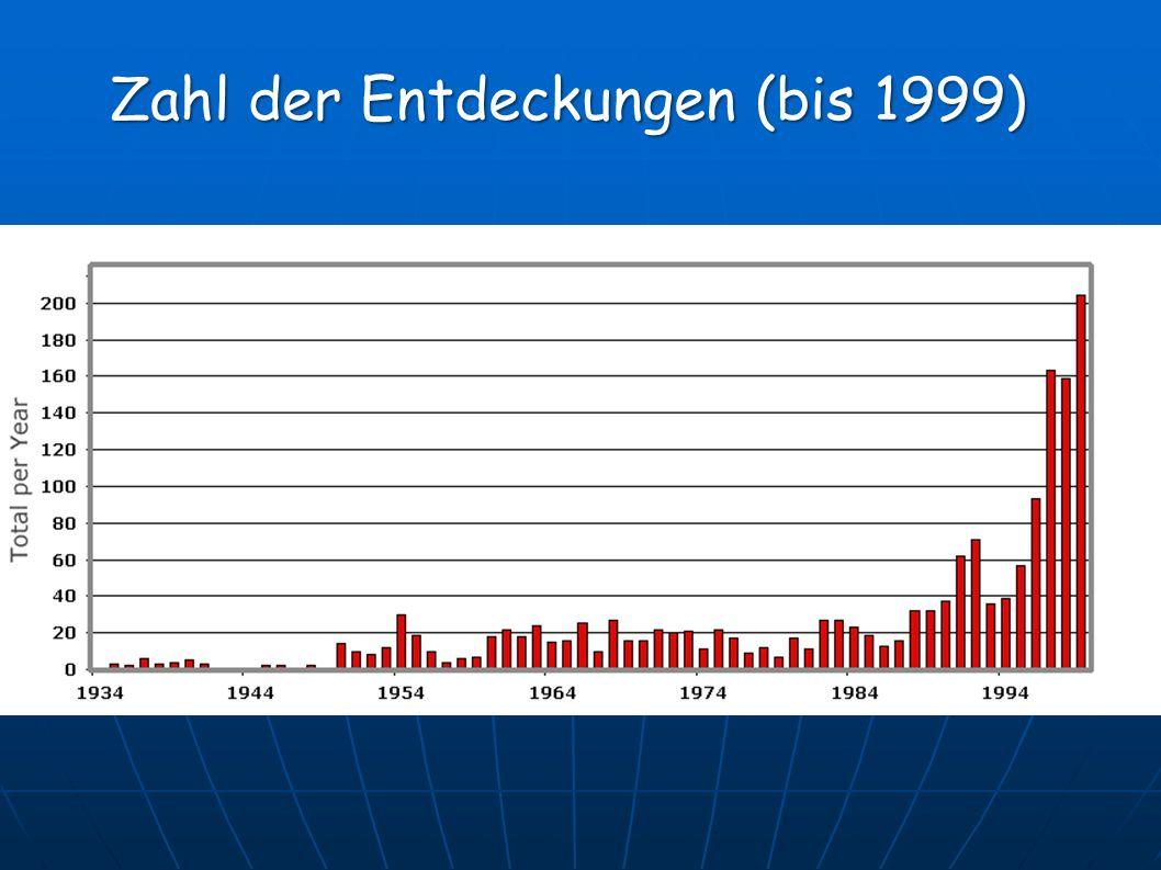 Zahl der Entdeckungen (bis 1999)