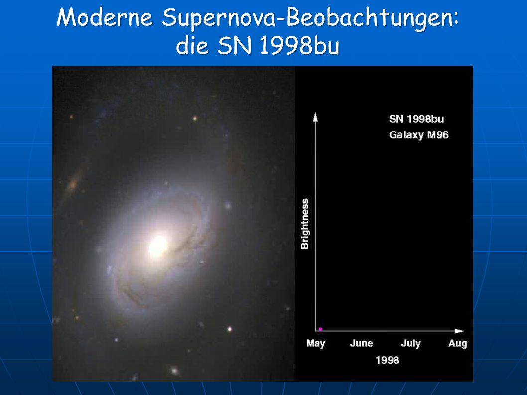 Moderne Supernova-Beobachtungen: die SN 1998bu