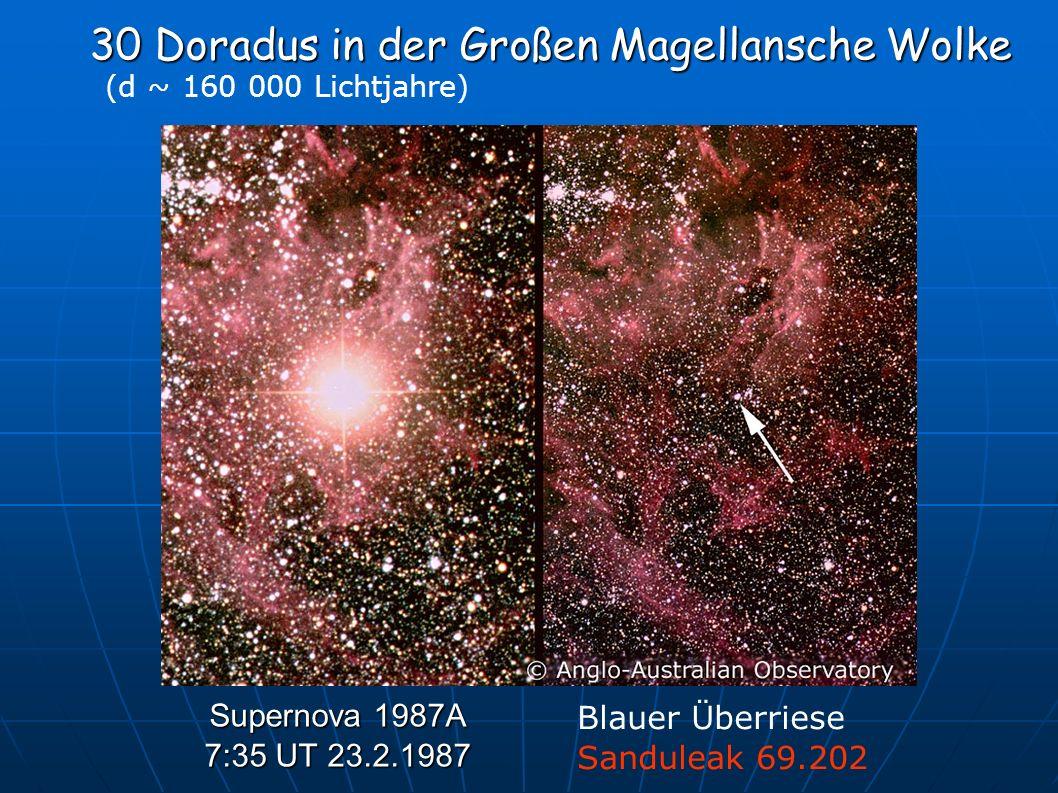 30 Doradus in der Großen Magellansche Wolke (d ~ 160 000 Lichtjahre) Supernova 1987A 7:35 UT 23.2.1987 Blauer Überriese Sanduleak 69.202