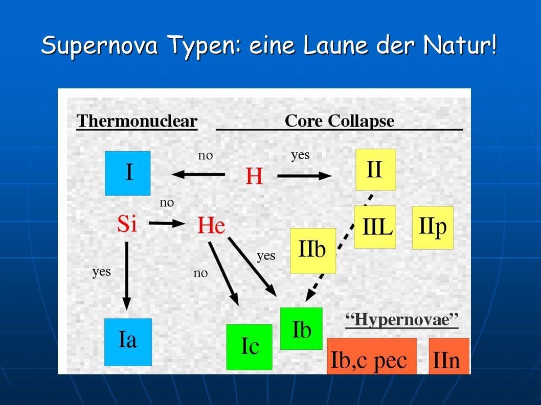 Supernova Typen: eine Laune der Natur!