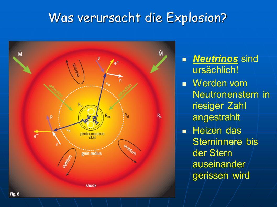 Was verursacht die Explosion? Neutrinos sind ursächlich! Werden vom Neutronenstern in riesiger Zahl angestrahlt Heizen das Sterninnere bis der Stern a