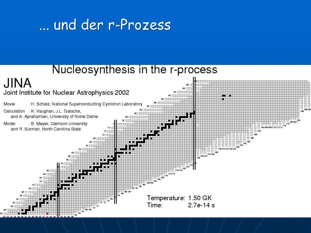... und der r-Prozess