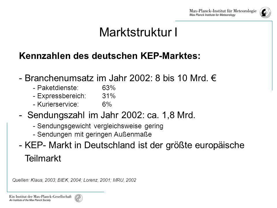 Marktstruktur I Kennzahlen des deutschen KEP-Marktes: -Branchenumsatz im Jahr 2002: 8 bis 10 Mrd. - Paketdienste:63% - Expressbereich:31% - Kurierserv